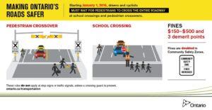 pedestrian-crossover